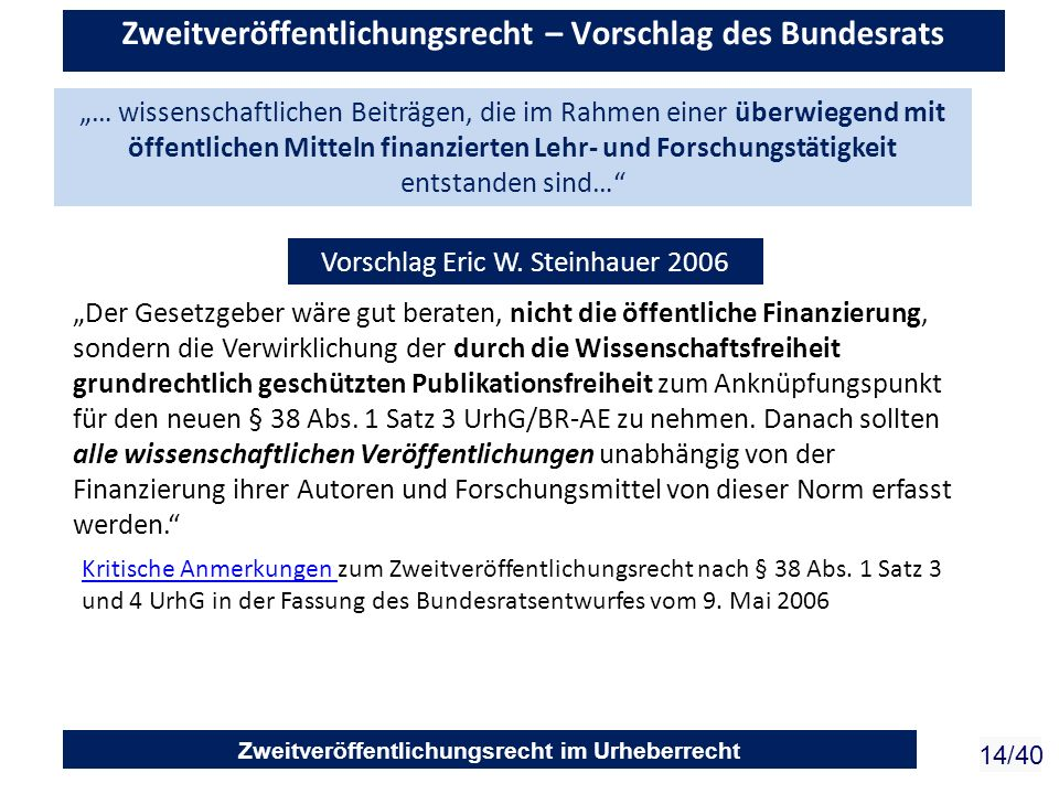 Zweitveröffentlichungsrecht im Urheberrecht 14/40 Zweitveröffentlichungsrecht – Vorschlag des Bundesrats … wissenschaftlichen Beiträgen, die im Rahmen