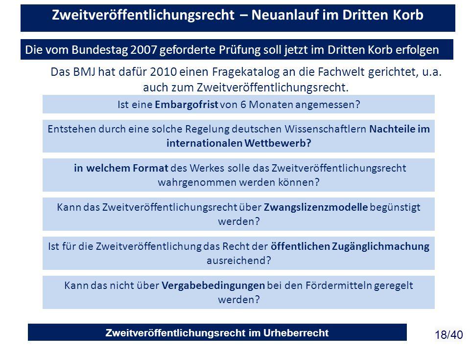 Zweitveröffentlichungsrecht im Urheberrecht 18/40 Zweitveröffentlichungsrecht – Neuanlauf im Dritten Korb Die vom Bundestag 2007 geforderte Prüfung so