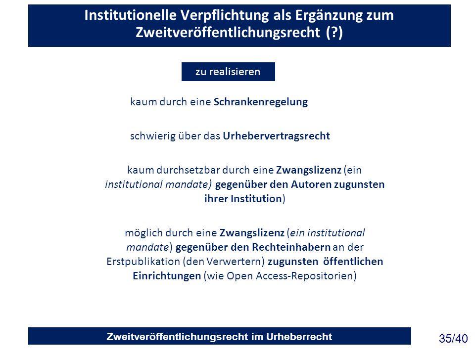 Zweitveröffentlichungsrecht im Urheberrecht 35/40 Institutionelle Verpflichtung als Ergänzung zum Zweitveröffentlichungsrecht (?) kaum durch eine Schr