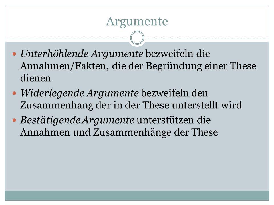 Argumente Unterhöhlende Argumente bezweifeln die Annahmen/Fakten, die der Begründung einer These dienen Widerlegende Argumente bezweifeln den Zusammen