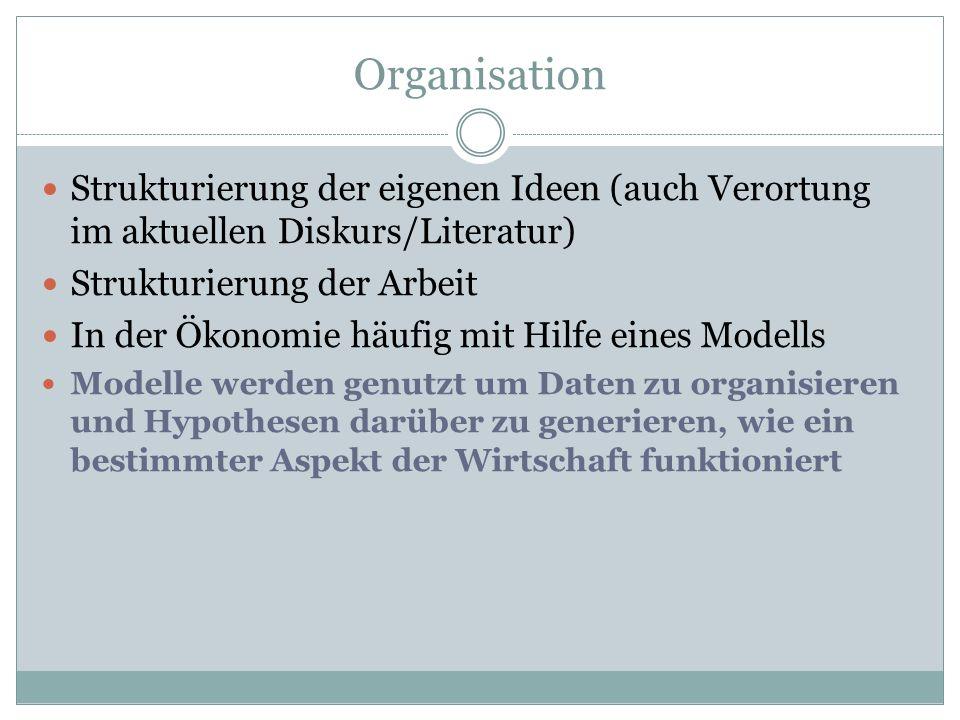 Organisation Strukturierung der eigenen Ideen (auch Verortung im aktuellen Diskurs/Literatur) Strukturierung der Arbeit In der Ökonomie häufig mit Hil