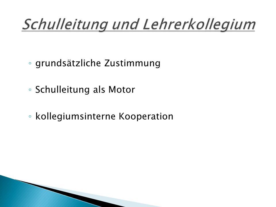 grundsätzliche Zustimmung Schulleitung als Motor kollegiumsinterne Kooperation