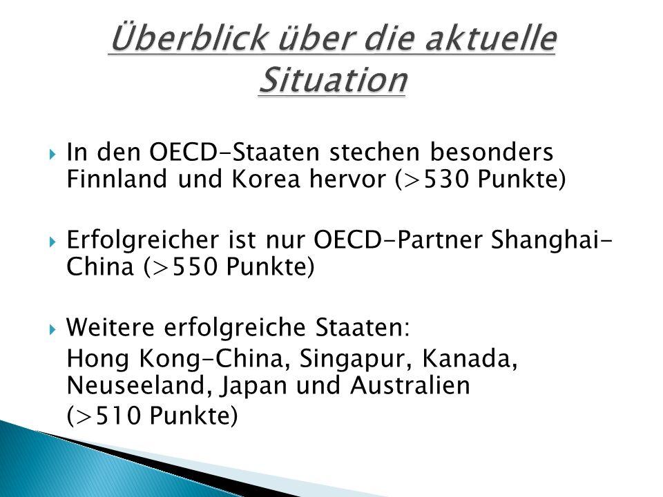 In den OECD-Staaten stechen besonders Finnland und Korea hervor (>530 Punkte) Erfolgreicher ist nur OECD-Partner Shanghai- China (>550 Punkte) Weitere