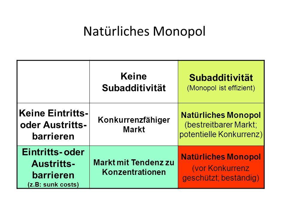 Natürliches Monopol Keine Subadditivität Subadditivität (Monopol ist effizient) Keine Eintritts- oder Austritts- barrieren Konkurrenzfähiger Markt Nat