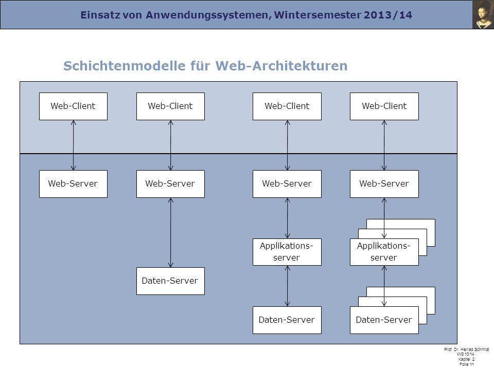 Einsatz von Anwendungssystemen, Wintersemester 2013/14 Prof. Dr. Herrad Schmidt WS 13/14 Kapitel 2 Folie 11 Applikations- Schichtenmodelle für Web-Arc