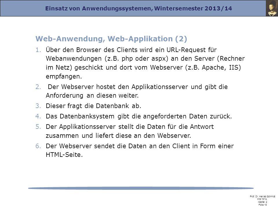 Einsatz von Anwendungssystemen, Wintersemester 2013/14 Prof. Dr. Herrad Schmidt WS 13/14 Kapitel 2 Folie 13 Web-Anwendung, Web-Applikation (2) 1.Über