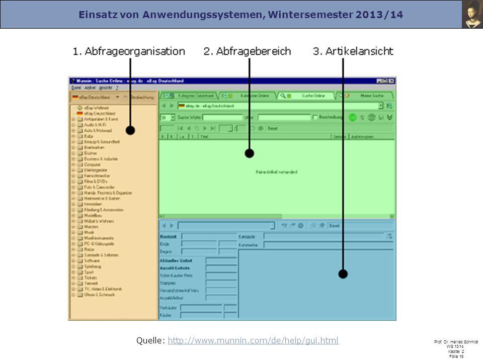 Einsatz von Anwendungssystemen, Wintersemester 2013/14 Prof. Dr. Herrad Schmidt WS 13/14 Kapitel 2 Folie 18 Quelle: http://www.munnin.com/de/help/gui.