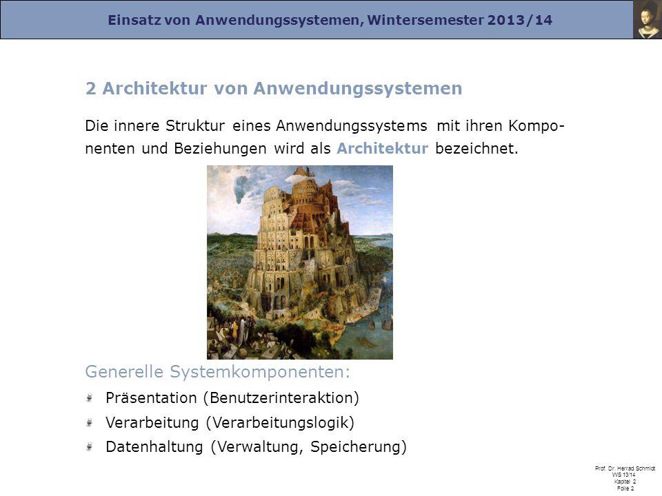 Einsatz von Anwendungssystemen, Wintersemester 2013/14 Prof. Dr. Herrad Schmidt WS 13/14 Kapitel 2 Folie 2 2 Architektur von Anwendungssystemen Die in