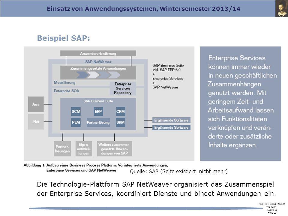 Einsatz von Anwendungssystemen, Wintersemester 2013/14 Prof. Dr. Herrad Schmidt WS 13/14 Kapitel 2 Folie 29 Beispiel SAP: Die Technologie-Plattform SA