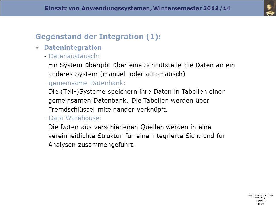 Einsatz von Anwendungssystemen, Wintersemester 2013/14 Prof. Dr. Herrad Schmidt WS 13/14 Kapitel 2 Folie 31 Gegenstand der Integration (1): Dateninteg