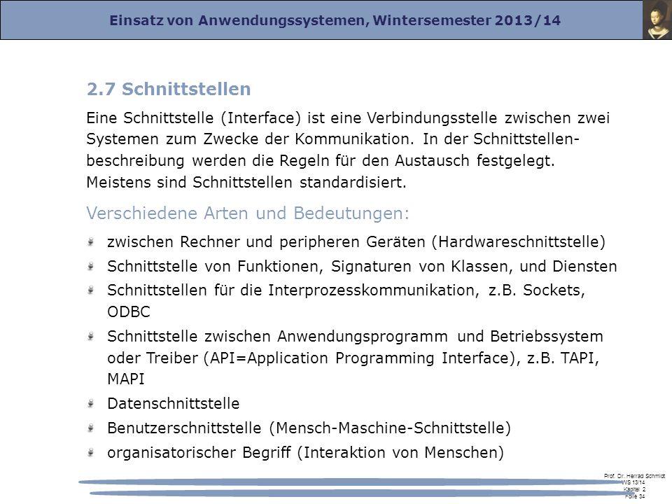 Einsatz von Anwendungssystemen, Wintersemester 2013/14 Prof. Dr. Herrad Schmidt WS 13/14 Kapitel 2 Folie 34 2.7 Schnittstellen Eine Schnittstelle (Int