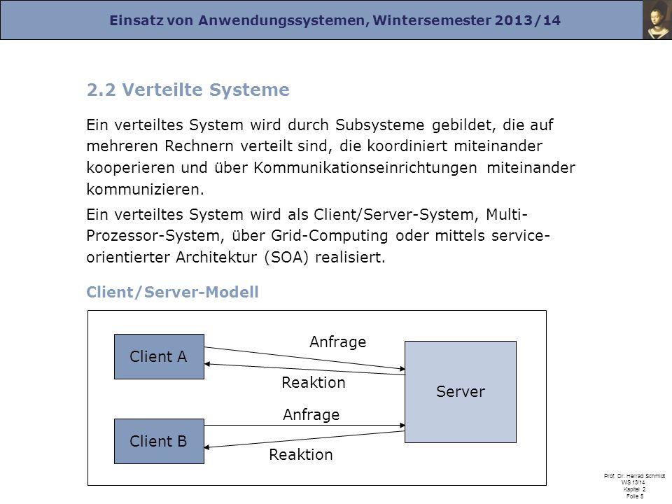 Einsatz von Anwendungssystemen, Wintersemester 2013/14 Prof. Dr. Herrad Schmidt WS 13/14 Kapitel 2 Folie 5 2.2 Verteilte Systeme Ein verteiltes System