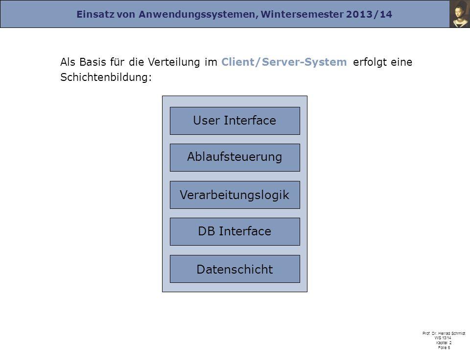 Einsatz von Anwendungssystemen, Wintersemester 2013/14 Prof. Dr. Herrad Schmidt WS 13/14 Kapitel 2 Folie 6 Als Basis für die Verteilung im Client/Serv