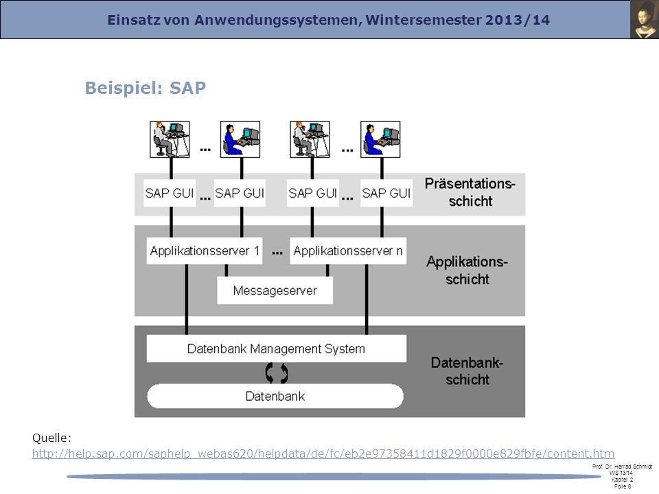 Einsatz von Anwendungssystemen, Wintersemester 2013/14 Prof. Dr. Herrad Schmidt WS 13/14 Kapitel 2 Folie 8 Beispiel: SAP Quelle: http://help.sap.com/s