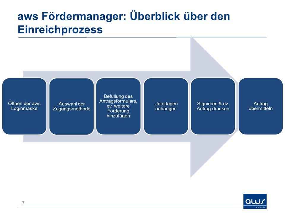 USP Zugang für Kunden zum Fördermanager USP: Single-Sign-On für Unternehmer seit Mai 2012. Neben Finanzonline bereits 10 weitere Services live Viele L