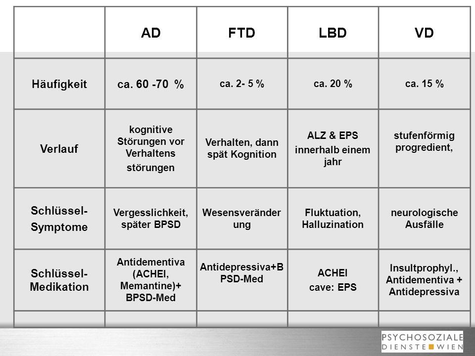 ADFTDLBDVD Häufigkeitca. 60 -70 % ca. 2- 5 %ca. 20 %ca. 15 % Verlauf kognitive Störungen vor Verhaltens störungen Verhalten, dann spät Kognition ALZ &