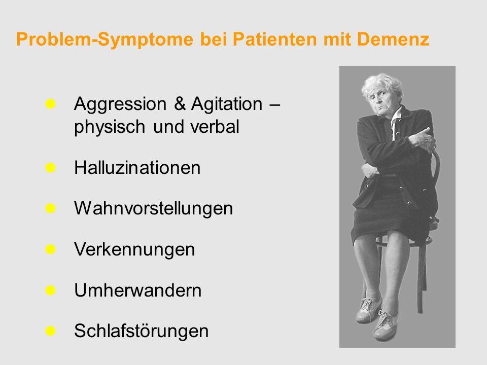 Aggression & Agitation – physisch und verbal Halluzinationen Wahnvorstellungen Verkennungen Umherwandern Schlafstörungen Problem-Symptome bei Patiente