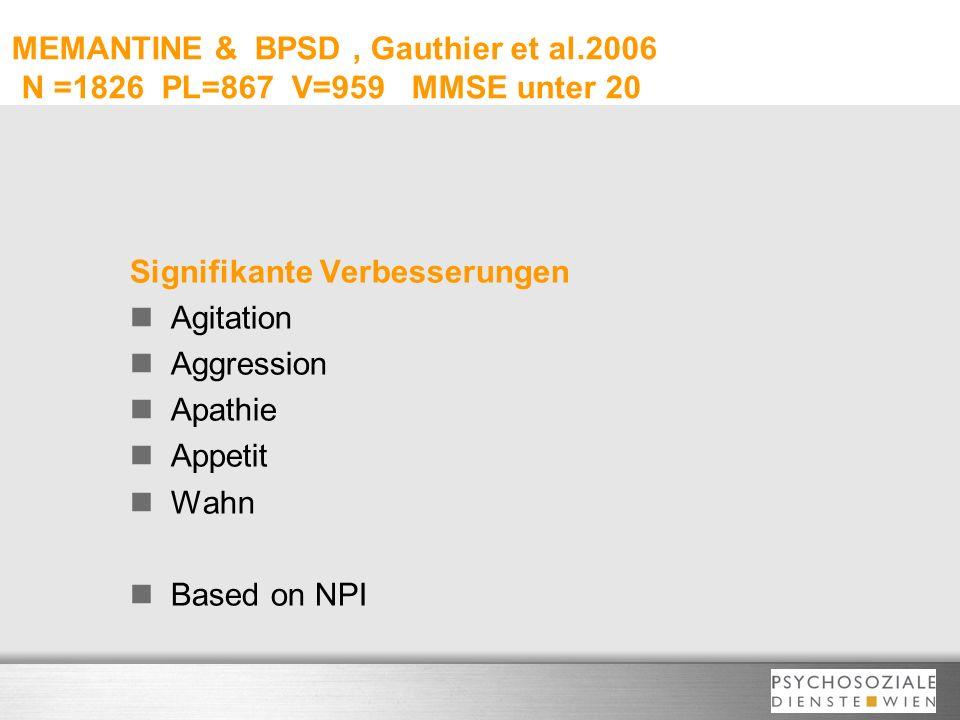 MEMANTINE & BPSD, Gauthier et al.2006 N =1826 PL=867 V=959 MMSE unter 20 Signifikante Verbesserungen Agitation Aggression Apathie Appetit Wahn Based o