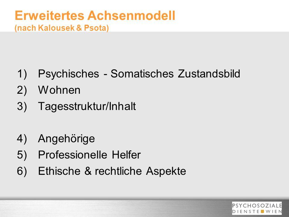 Erweitertes Achsenmodell (nach Kalousek & Psota) 1)Psychisches - Somatisches Zustandsbild 2)Wohnen 3)Tagesstruktur/Inhalt 4)Angehörige 5)Professionell