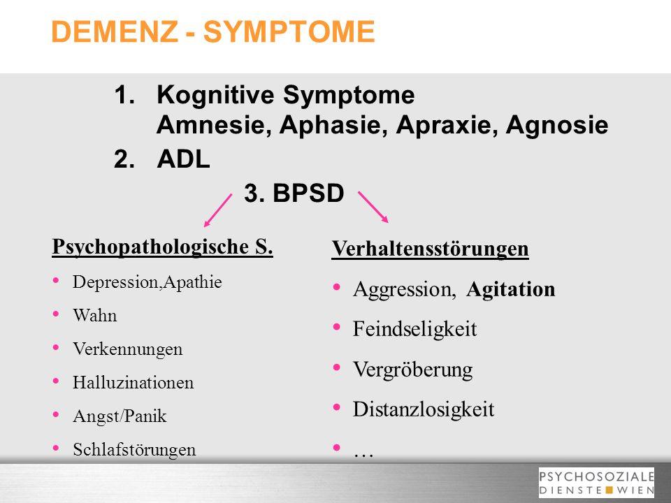 Symptombereiche des typischen DAT-Verlaufes Verhalten Kognitive Funktion Motorik Stimmung Funktionelle Autonomie Verschlechterung Zeit Gauthier et al, 1996