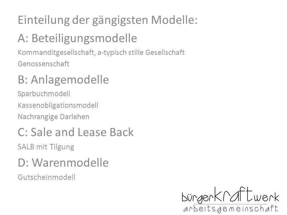 Einteilung der gängigsten Modelle: A: Beteiligungsmodelle Kommanditgesellschaft, a-typisch stille Gesellschaft Genossenschaft B: Anlagemodelle Sparbuc