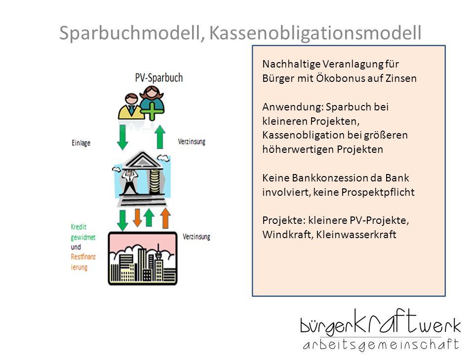 Sparbuchmodell, Kassenobligationsmodell Nachhaltige Veranlagung für Bürger mit Ökobonus auf Zinsen Anwendung: Sparbuch bei kleineren Projekten, Kassen