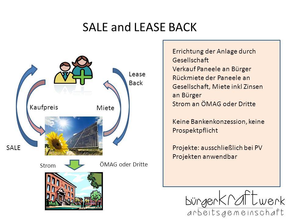 SALE Lease Back Kaufpreis Miete ÖMAG oder Dritte Strom Errichtung der Anlage durch Gesellschaft Verkauf Paneele an Bürger Rückmiete der Paneele an Ges