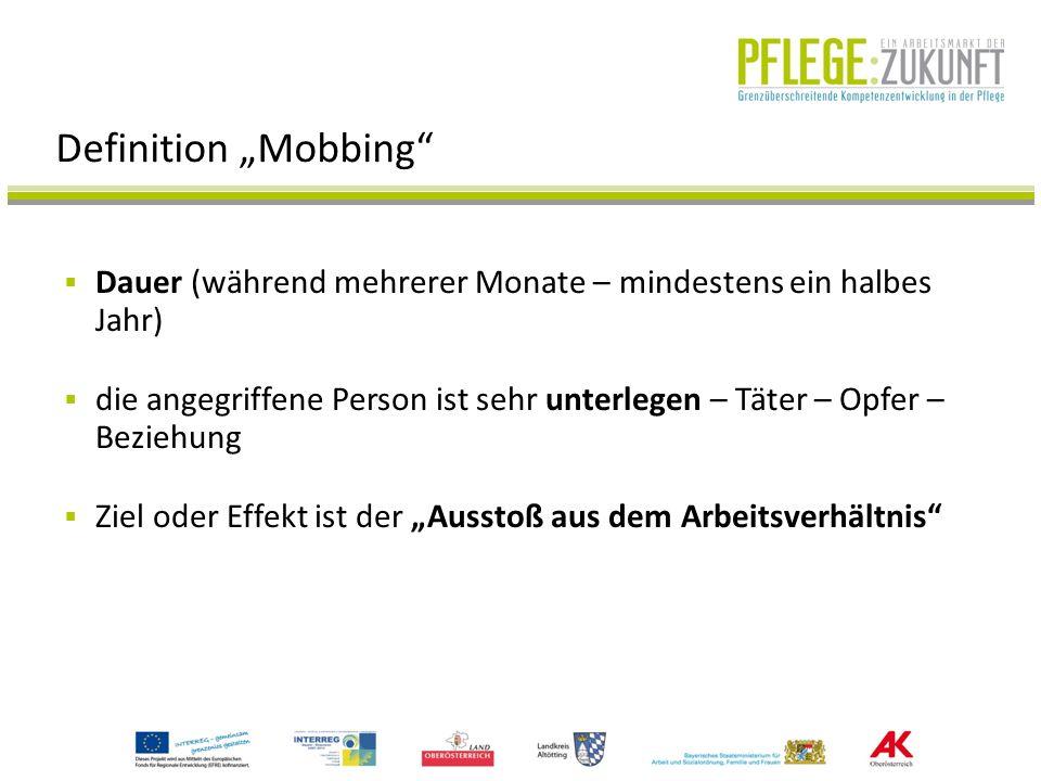 Mobbingverlaufsmodell 1.