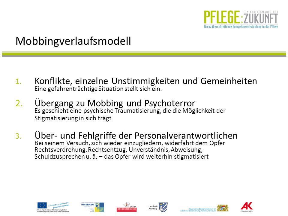 Mobbingverlaufsmodell 4.Stigmatisierende Diagnosen ÄrztInnen, PsychiaterInnen, PsychologInnen etc.