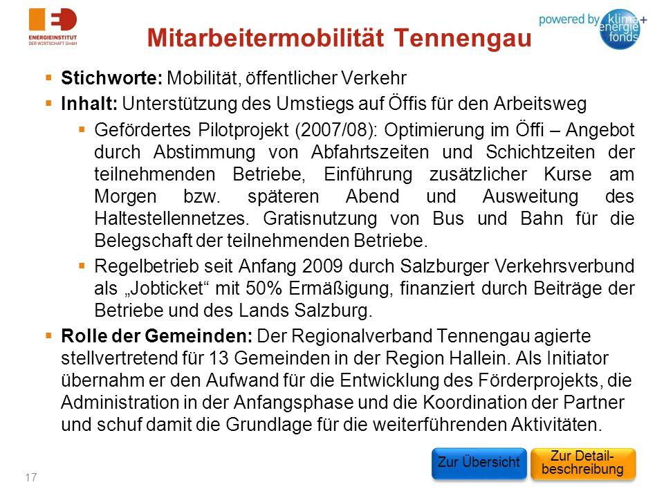 Mitarbeitermobilität Tennengau Stichworte: Mobilität, öffentlicher Verkehr Inhalt: Unterstützung des Umstiegs auf Öffis für den Arbeitsweg Gefördertes
