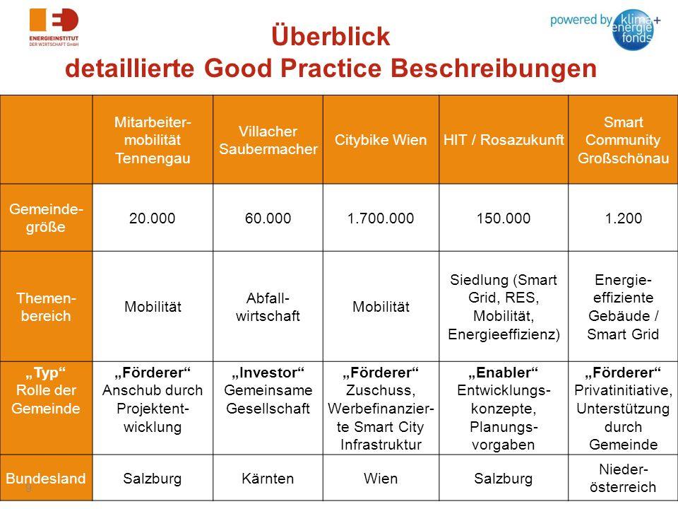 Überblick detaillierte Good Practice Beschreibungen Mitarbeiter- mobilität Tennengau Villacher Saubermacher Citybike WienHIT / Rosazukunft Smart Commu