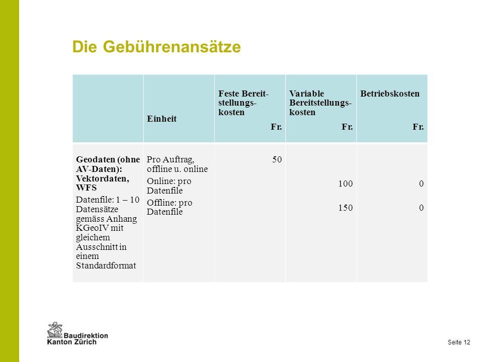 Seite 12 Die Gebührenansätze Einheit Feste Bereit- stellungs- kosten Fr. Variable Bereitstellungs- kosten Fr. Betriebskosten Fr. Geodaten (ohne AV-Dat