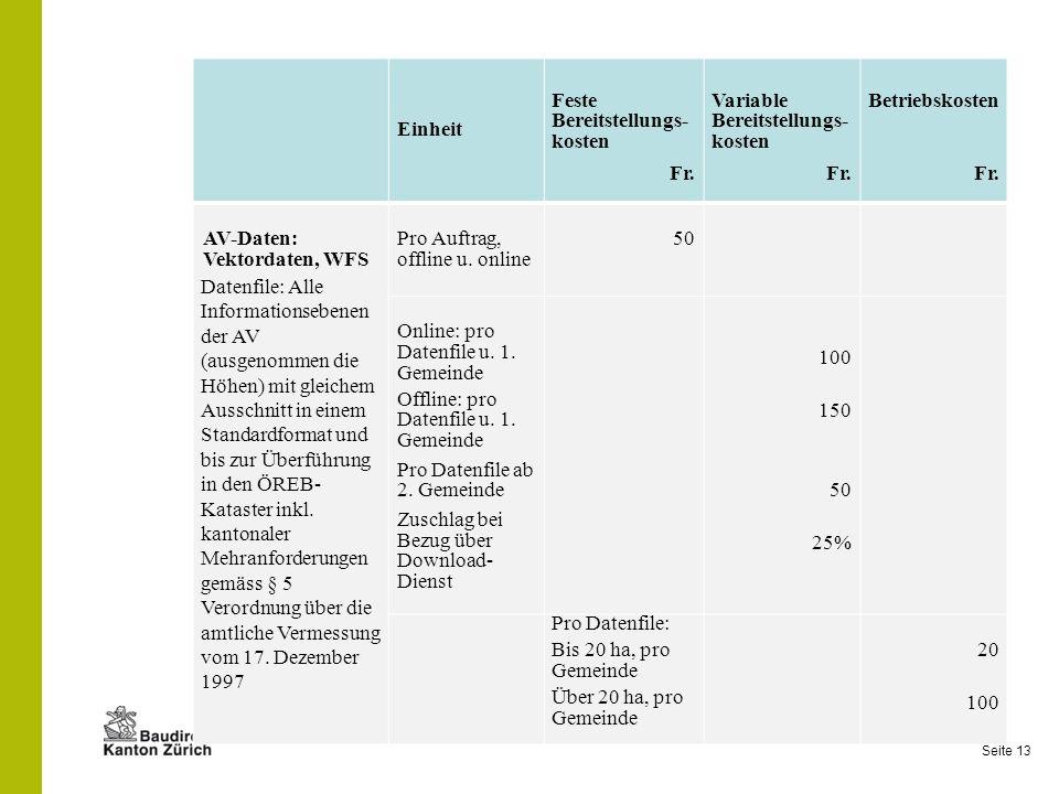 Seite 13 Einheit Feste Bereitstellungs- kosten Fr. Variable Bereitstellungs- kosten Fr. Betriebskosten Fr. AV-Daten: Vektordaten, WFS Datenfile: Alle