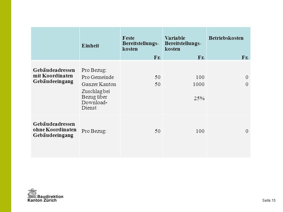 Seite 15 Einheit Feste Bereitstellungs- kosten Fr. Variable Bereitstellungs- kosten Fr. Betriebskosten Fr. Gebäudeadressen mit Koordinaten Gebäudeeing