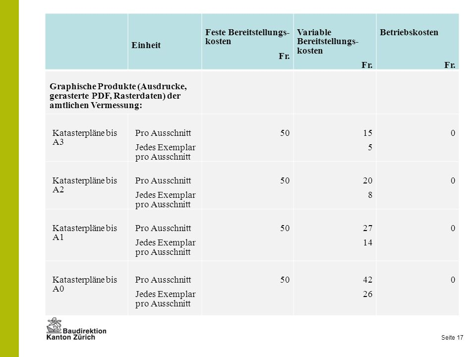 Seite 17 Einheit Feste Bereitstellungs- kosten Fr. Variable Bereitstellungs- kosten Fr. Betriebskosten Fr. Graphische Produkte (Ausdrucke, gerasterte