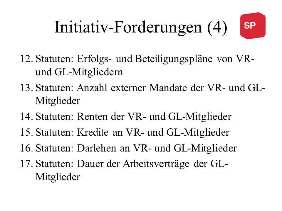 Initiativ-Forderungen (4) 12.Statuten: Erfolgs- und Beteiligungspläne von VR- und GL-Mitgliedern 13.Statuten: Anzahl externer Mandate der VR- und GL- Mitglieder 14.Statuten: Renten der VR- und GL-Mitglieder 15.Statuten: Kredite an VR- und GL-Mitglieder 16.Statuten: Darlehen an VR- und GL-Mitglieder 17.Statuten: Dauer der Arbeitsverträge der GL- Mitglieder