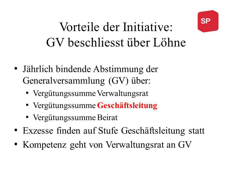 Vorteile der Initiative: GV beschliesst über Löhne Jährlich bindende Abstimmung der Generalversammlung (GV) über: Vergütungssumme Verwaltungsrat Vergütungssumme Geschäftsleitung Vergütungssumme Beirat Exzesse finden auf Stufe Geschäftsleitung statt Kompetenz geht von Verwaltungsrat an GV