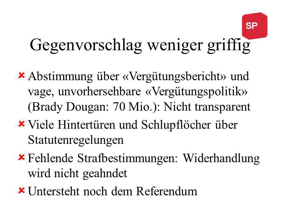 Gegenvorschlag weniger griffig Abstimmung über «Vergütungsbericht» und vage, unvorhersehbare «Vergütungspolitik» (Brady Dougan: 70 Mio.): Nicht transparent Viele Hintertüren und Schlupflöcher über Statutenregelungen Fehlende Strafbestimmungen: Widerhandlung wird nicht geahndet Untersteht noch dem Referendum