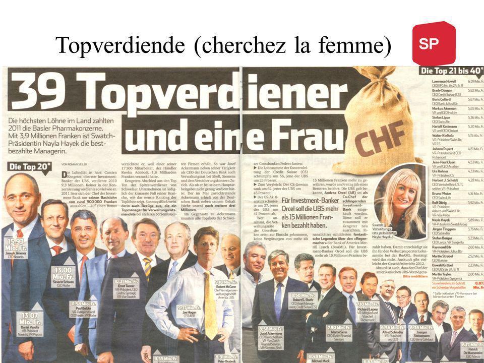 Die SP ist gegen die Abzockerei Die SP will… … eine Schweiz, in der sich nicht ein paar Wenige auf Kosten aller Anderen bereichern können.