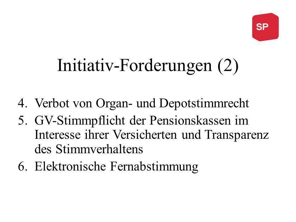 Initiativ-Forderungen (2) 4.Verbot von Organ- und Depotstimmrecht 5.GV-Stimmpflicht der Pensionskassen im Interesse ihrer Versicherten und Transparenz