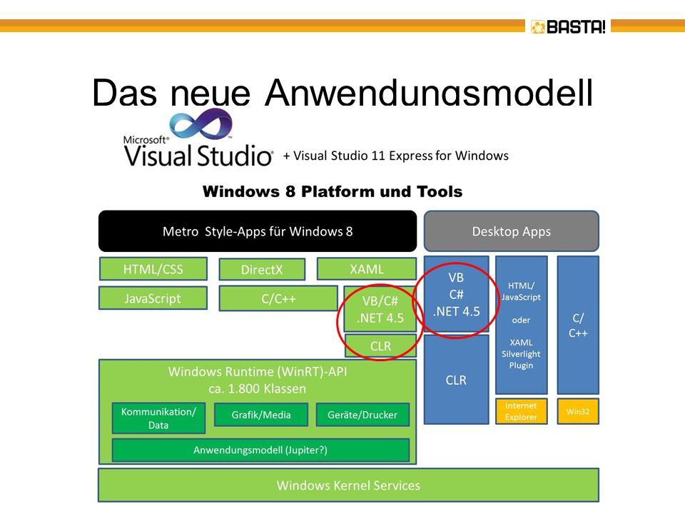Metro Style Apps Neues Oberflächenmodell - das erste seit Windows 95 (!) Im Mittelpunkt stehen die mit der Windows Phone 7-Oberfläche (Metro) eingeführten Kacheln Kacheln – Einstiegspunkt für eine Anwendung Optimiert für Touch-Oberflächen
