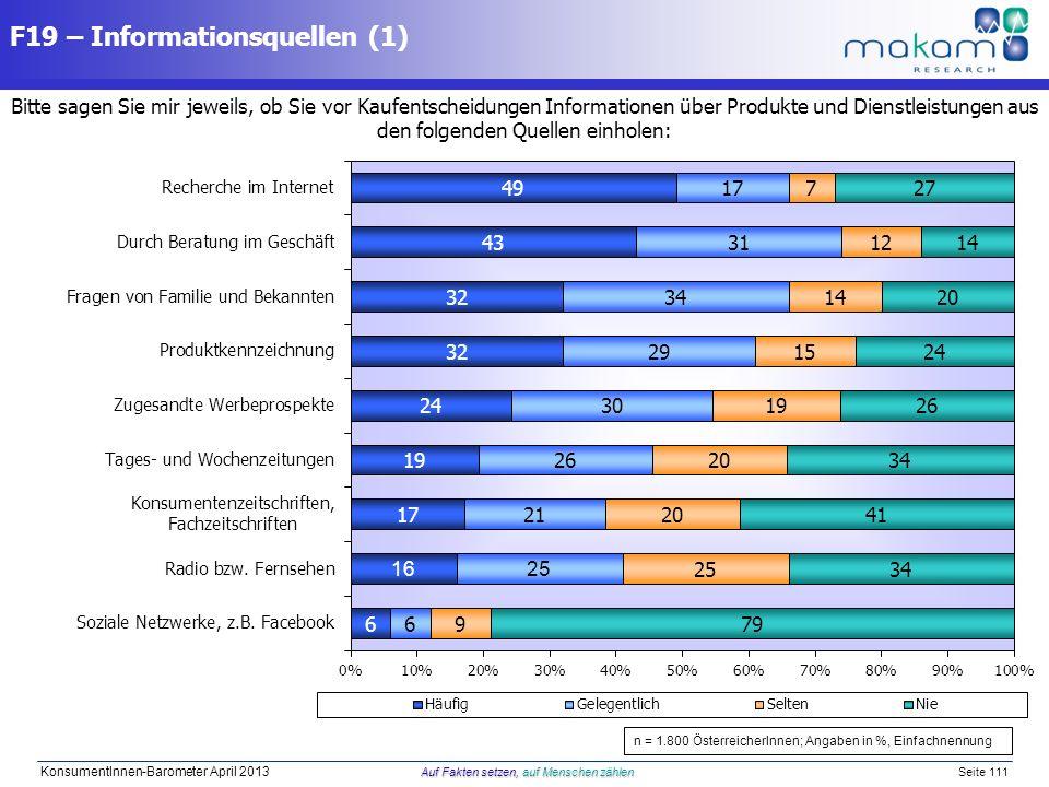 Auf Fakten setzen, auf Menschen zählen KonsumentInnen-Barometer April 2013 Auf Fakten setzen, auf Menschen zählen Seite 111 Bitte sagen Sie mir jeweil
