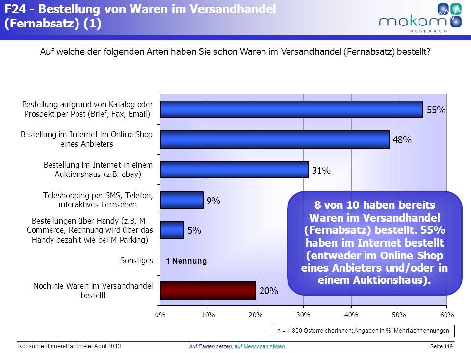 Auf Fakten setzen, auf Menschen zählen KonsumentInnen-Barometer April 2013 Auf Fakten setzen, auf Menschen zählen Seite 119 F24 - Bestellung von Waren