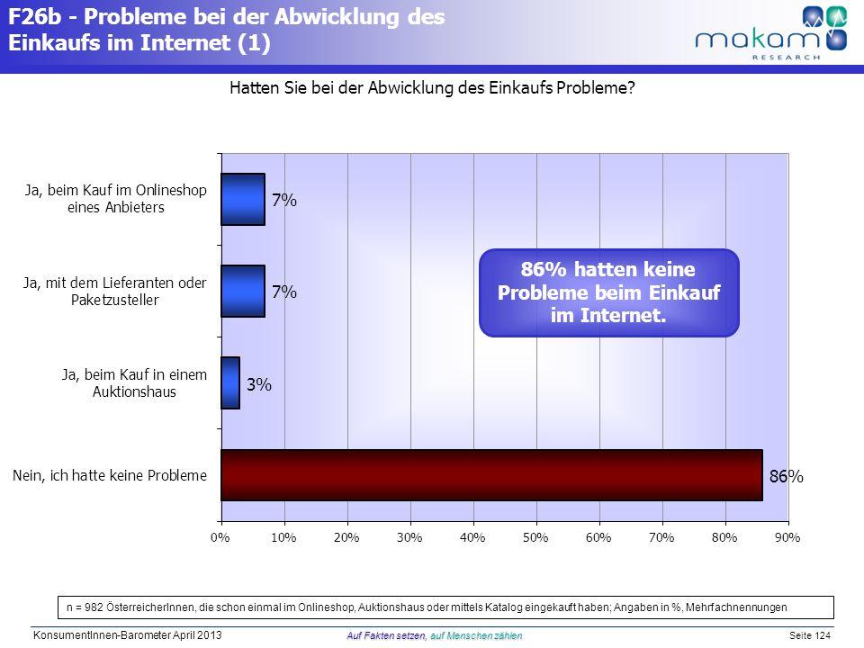 Auf Fakten setzen, auf Menschen zählen KonsumentInnen-Barometer April 2013 Auf Fakten setzen, auf Menschen zählen Seite 124 Hatten Sie bei der Abwickl