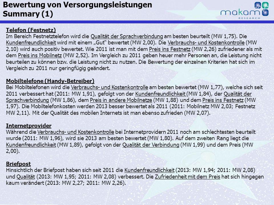 Auf Fakten setzen, auf Menschen zählen KonsumentInnen-Barometer April 2013 Auf Fakten setzen, auf Menschen zählen Seite 129 Telefon (Festnetz) Im Bere