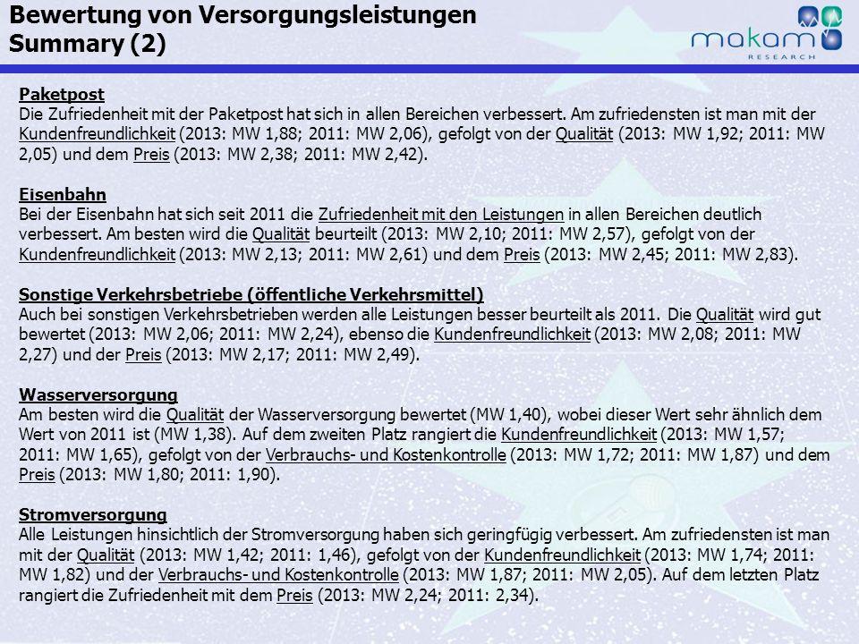 Auf Fakten setzen, auf Menschen zählen KonsumentInnen-Barometer April 2013 Auf Fakten setzen, auf Menschen zählen Seite 130 Paketpost Die Zufriedenhei