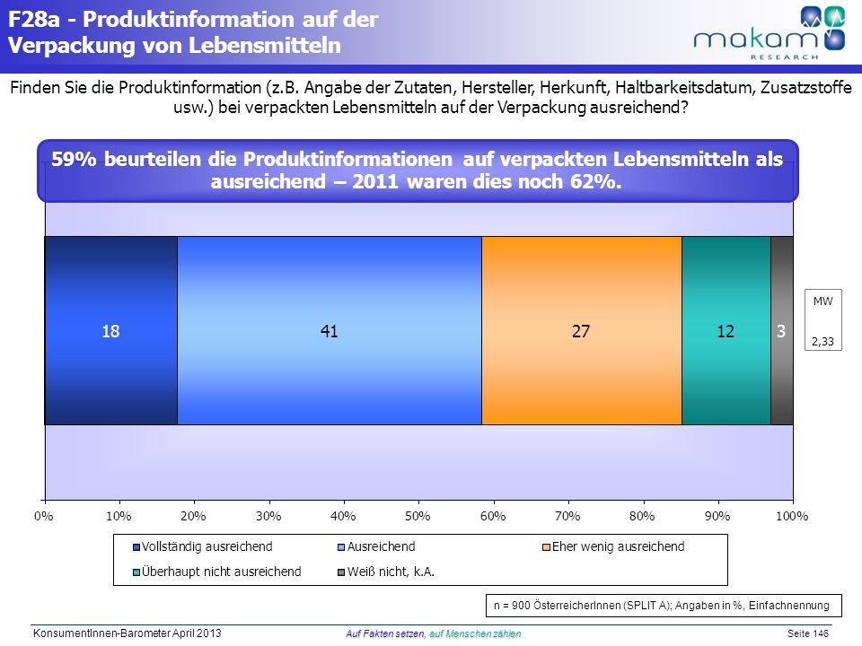 Auf Fakten setzen, auf Menschen zählen KonsumentInnen-Barometer April 2013 Auf Fakten setzen, auf Menschen zählen Seite 146 Finden Sie die Produktinfo
