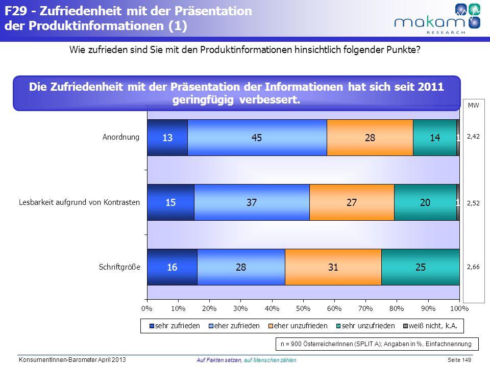 Auf Fakten setzen, auf Menschen zählen KonsumentInnen-Barometer April 2013 Auf Fakten setzen, auf Menschen zählen Seite 149 Wie zufrieden sind Sie mit