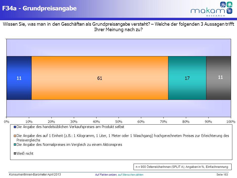 Auf Fakten setzen, auf Menschen zählen KonsumentInnen-Barometer April 2013 Auf Fakten setzen, auf Menschen zählen Seite 163 Wissen Sie, was man in den