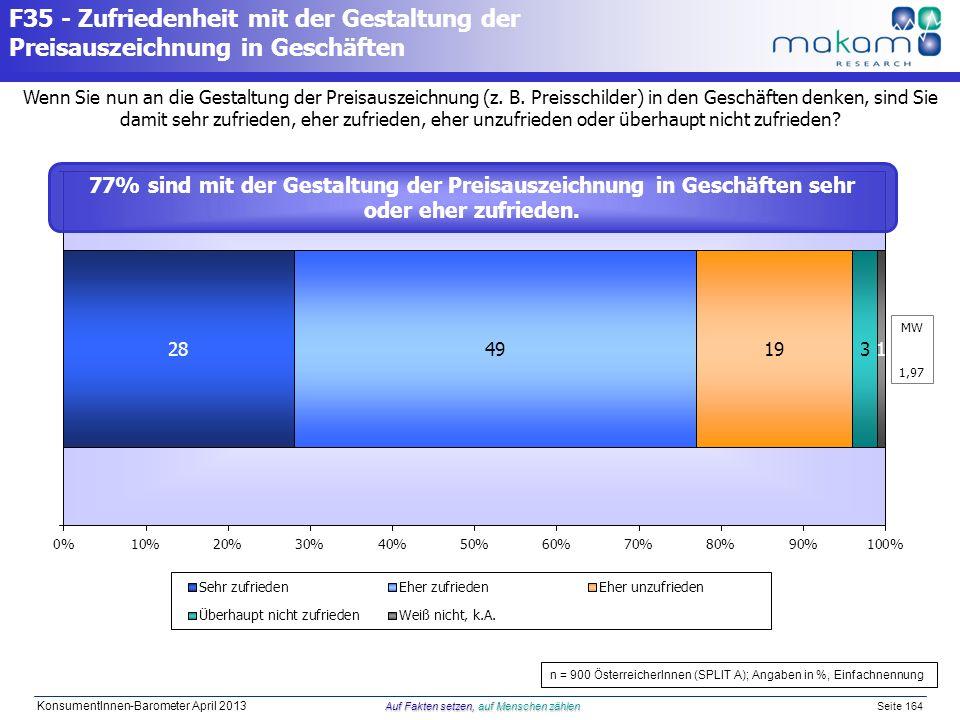 Auf Fakten setzen, auf Menschen zählen KonsumentInnen-Barometer April 2013 Auf Fakten setzen, auf Menschen zählen Seite 164 Wenn Sie nun an die Gestal